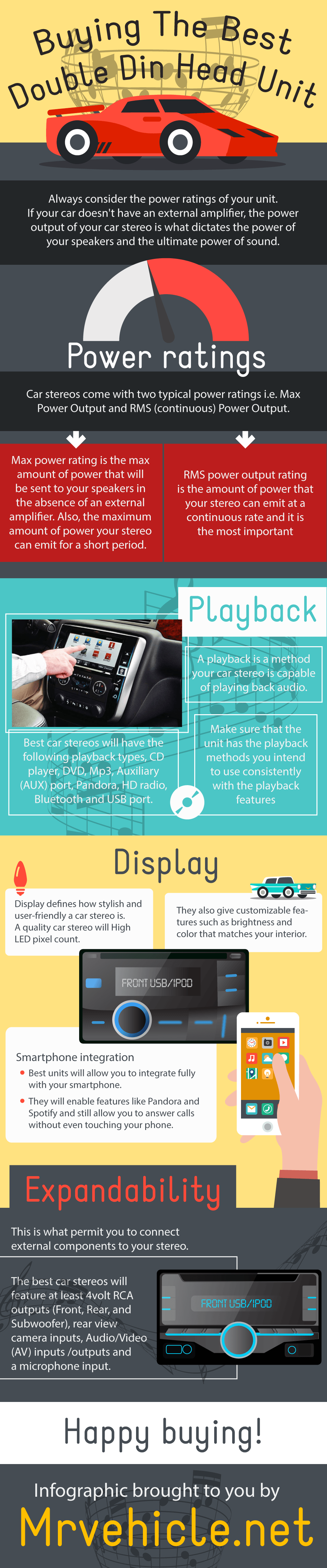 best double din head unit infographic